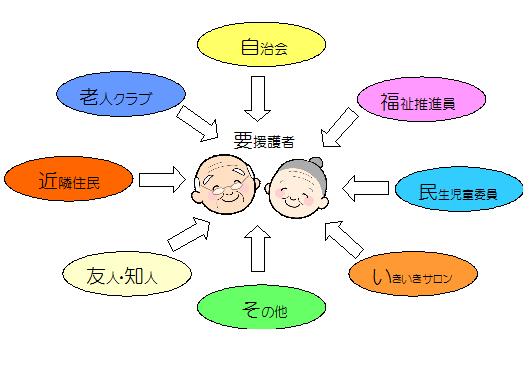 shakyo_soshikizu
